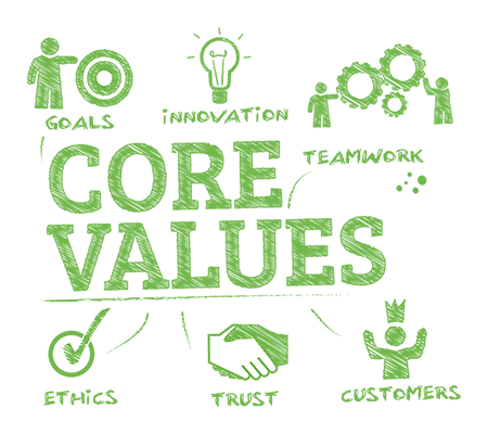 Our Cores Values – Nordic Look
